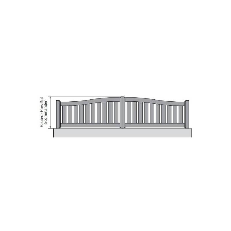 Clôture aluminium Biarritz