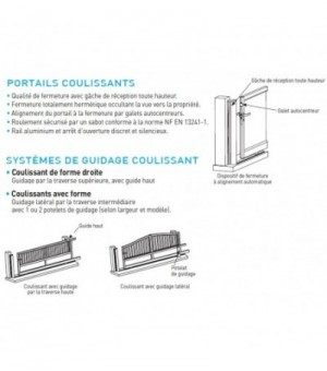 Portail alu coulissant Picardie