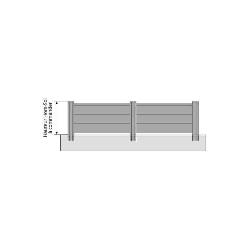 Clôture moderne en PVC à lames larges horizontales et pleine
