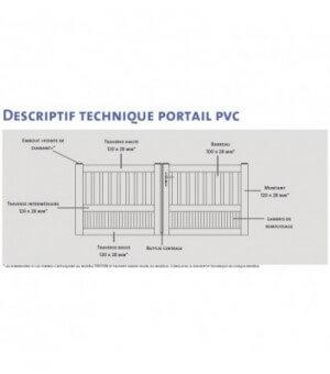 Descriptif technique portail pvc