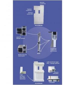 Portillon PVC Sancy