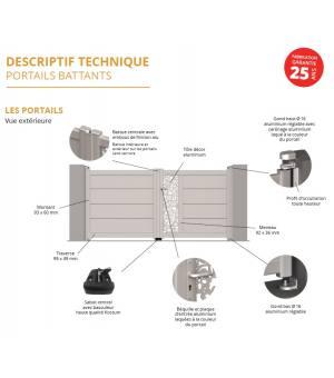 Descriptif technique de nos portails alu 2 vantaux