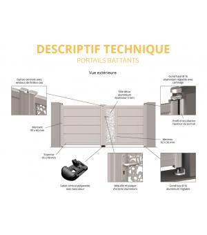 Schéma du descriptif technique de nos portails alu en version battante
