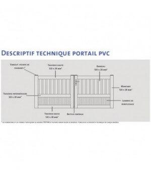 Portail PVC 2 battants traditionnel EGLY