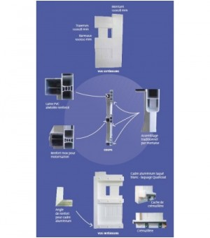 Portillon PVC sur mesure CHAVILLE