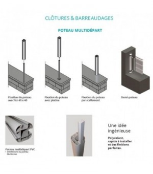 Clôture PVC ajourée à lisses fines horizontales Balma