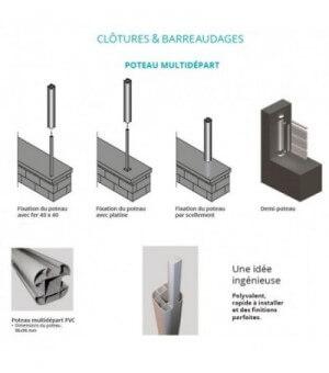 Clôture en PVC à lames horizontales fines